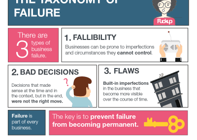 the-taxology-of-failure-01